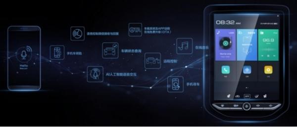 _【新闻稿】中国原版全球车升级上市,2020款宝骏530售价7.78-9.98万元1374